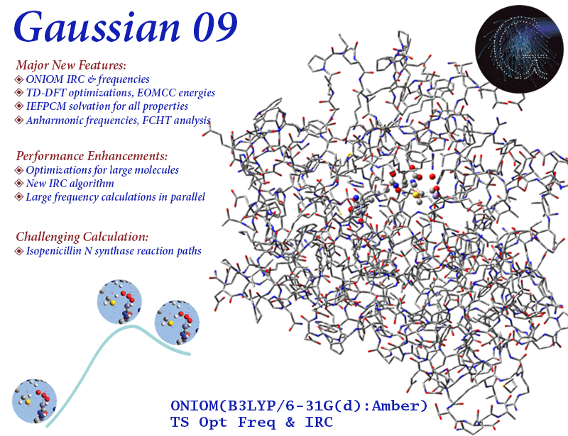 Gaussian com | Expanding the limits of computational chemistry