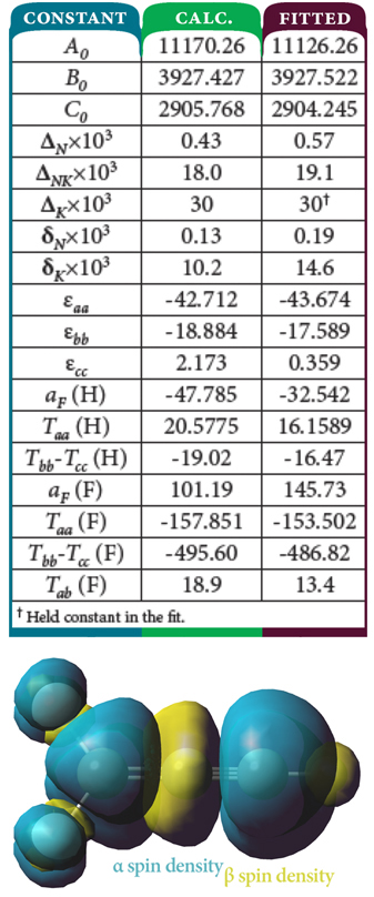About Gaussian 16 | Gaussian com