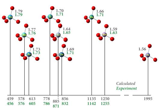 About Gaussian 16   Gaussian com